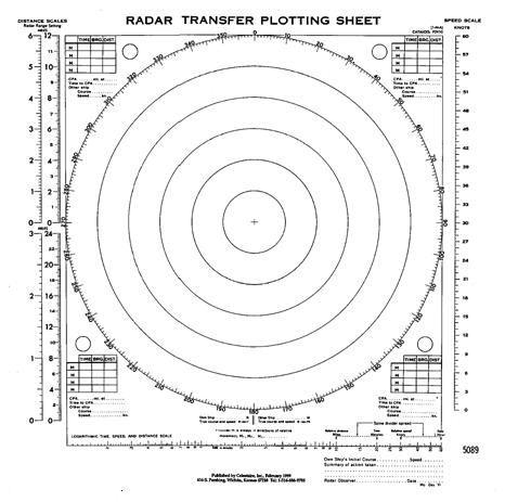 Ship Store  MPT   Maritime Professional Training